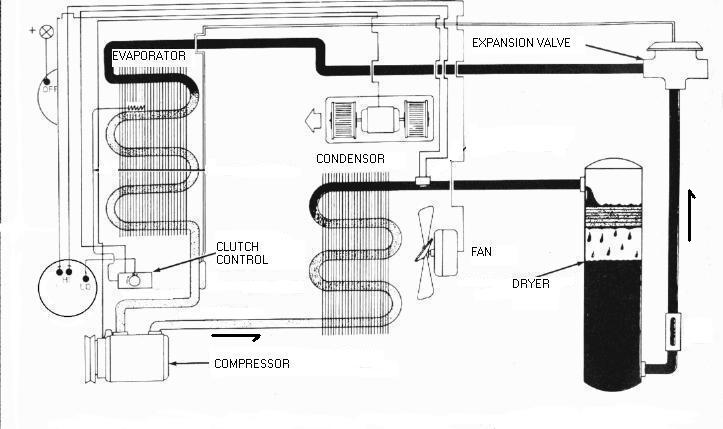 Refrigeration Diagram
